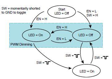 state diagram driver pentru LED-uri utilizand A6269