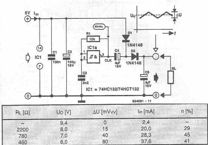 Circuit dublor de tensiune cu 74HC132