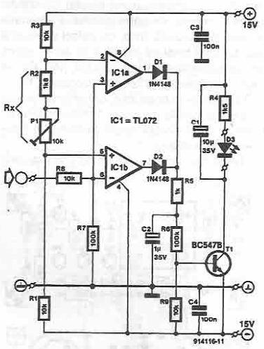 Schema indicator de suprasarcina cu AO