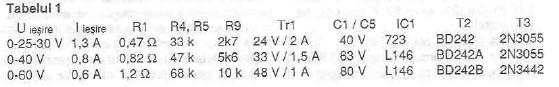 configurare Sursa reglabila 0 40 volti cu L146 LM723
