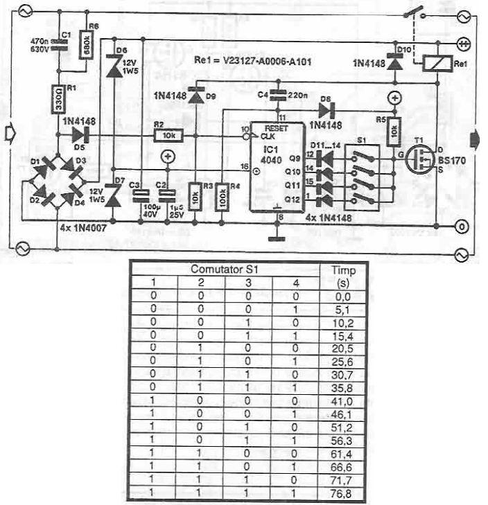 Schema circuit de intarziere la alimentare cu CMOS