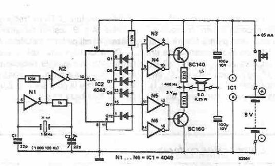 Schema diapazon electronic