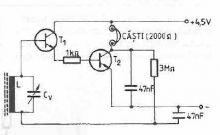 Schema electronica radioreceptor unde medii