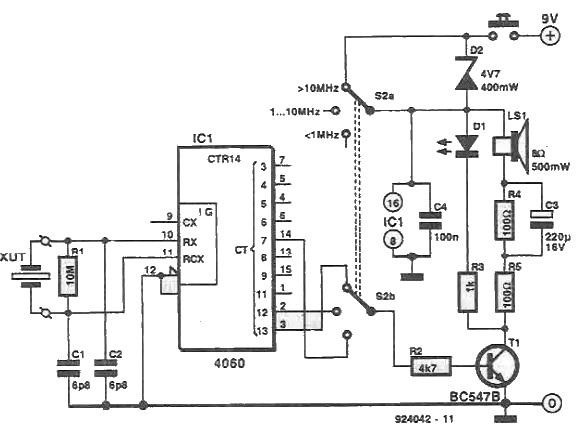 Tester audio pentru cristale de cuart