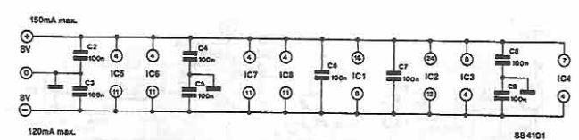VU-metru cu LED-uri autoscalabil